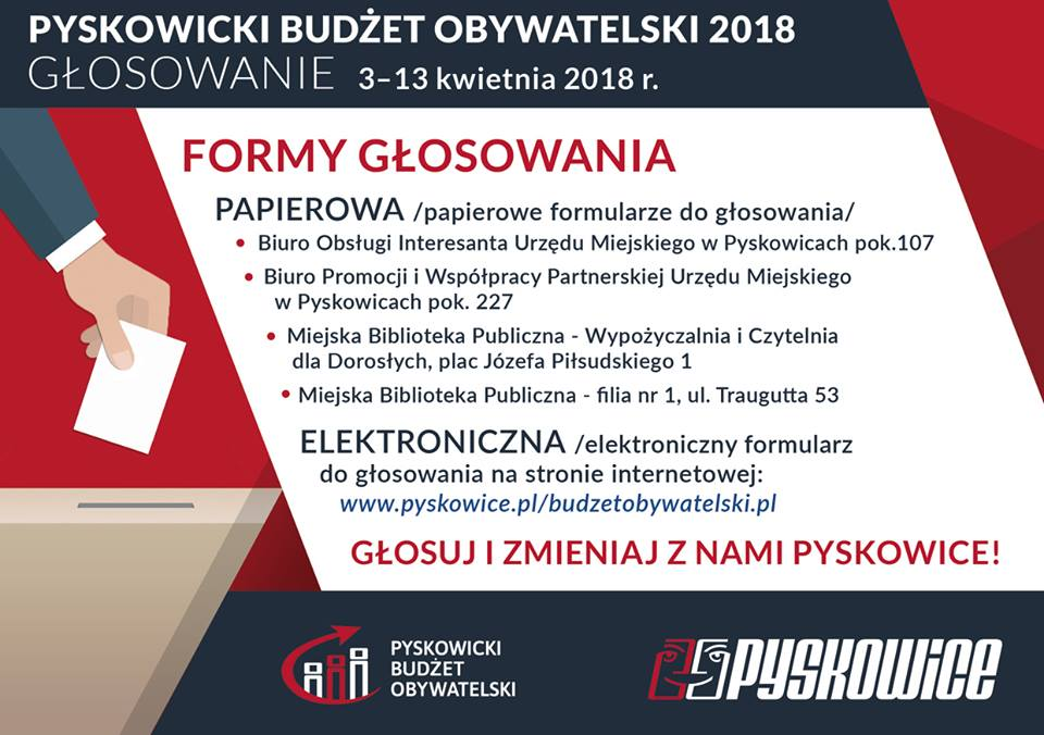 Pyskowicki Budżet Obywatelski - głosowanie